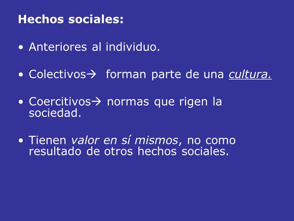 Hechos sociales: Anteriores al individuo. Colectivos forman parte de una cultura. Coercitivos normas que rigen la sociedad.