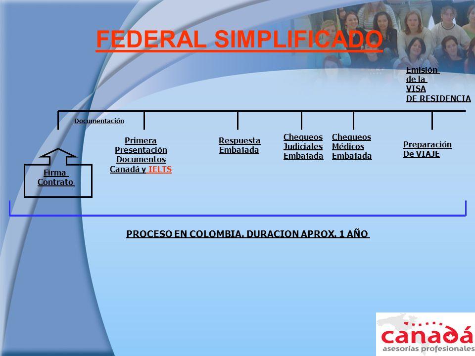 FEDERAL SIMPLIFICADO PROCESO EN COLOMBIA. DURACION APROX. 1 AÑO