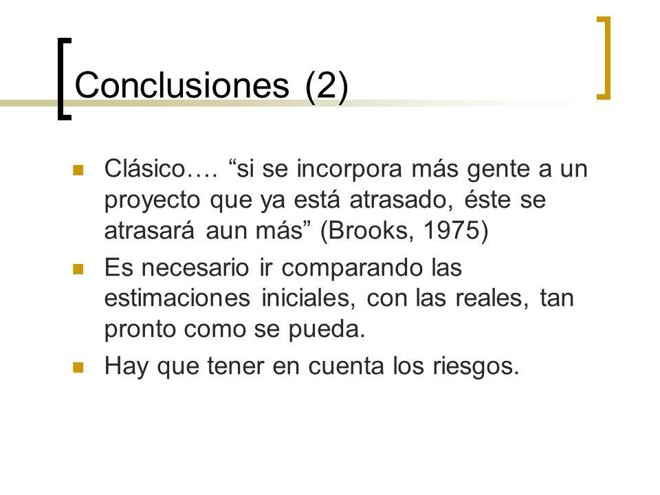 Conclusiones (2) Clásico…. si se incorpora más gente a un proyecto que ya está atrasado, éste se atrasará aun más (Brooks, 1975)