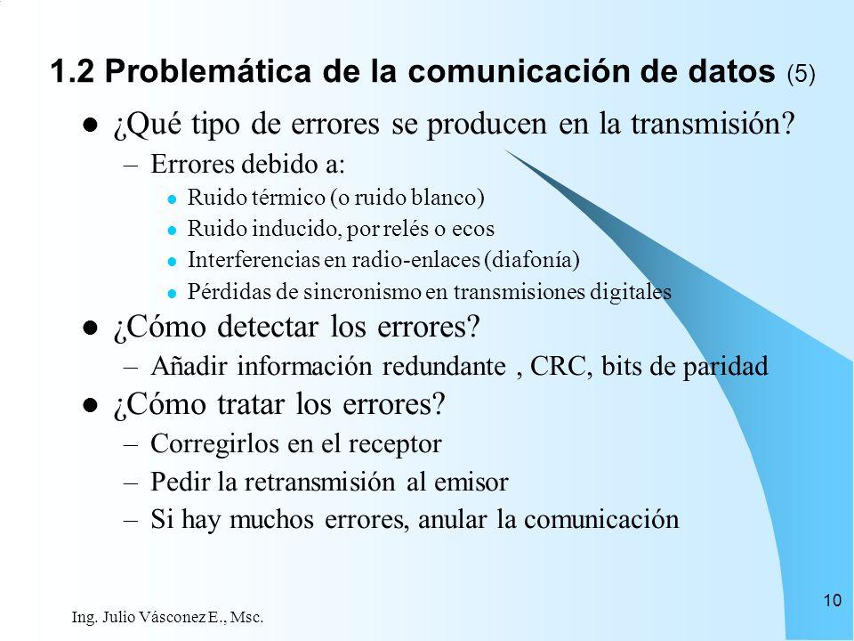 1.2 Problemática de la comunicación de datos (5)