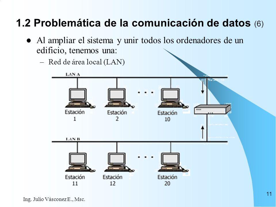 1.2 Problemática de la comunicación de datos (6)