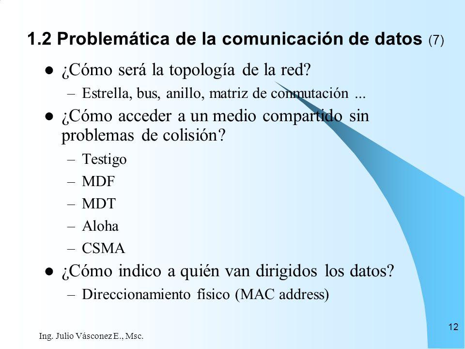 1.2 Problemática de la comunicación de datos (7)