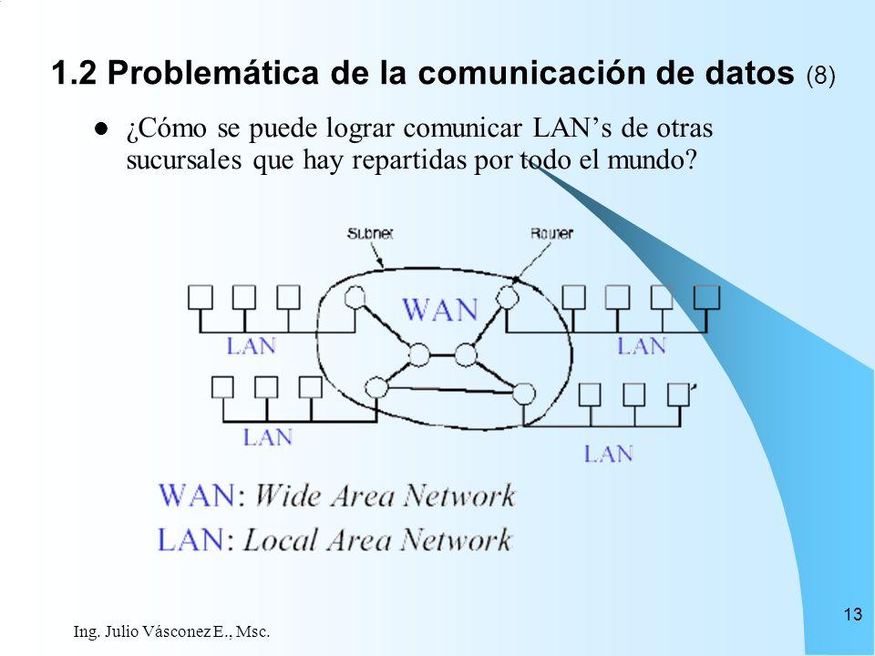 1.2 Problemática de la comunicación de datos (8)