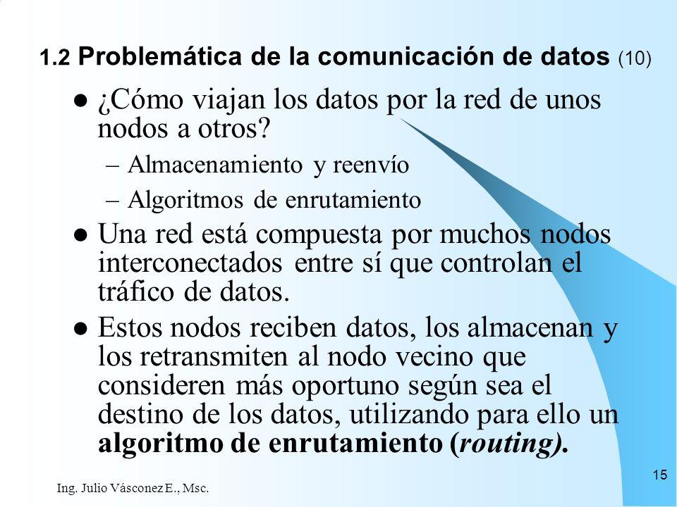 1.2 Problemática de la comunicación de datos (10)