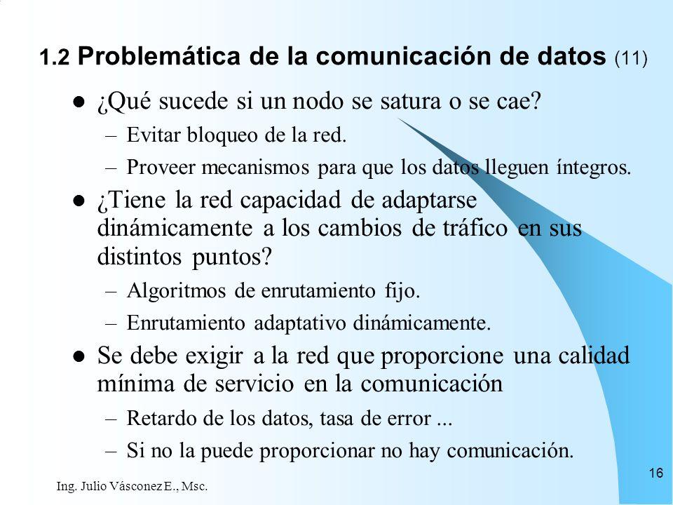1.2 Problemática de la comunicación de datos (11)