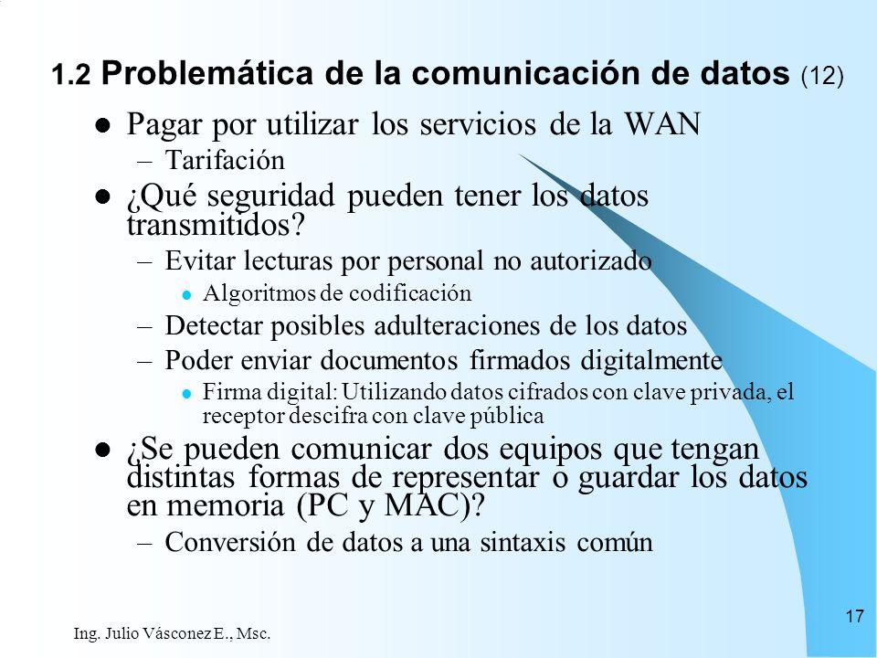 1.2 Problemática de la comunicación de datos (12)