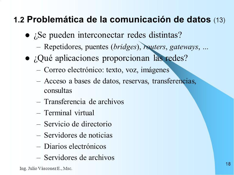 1.2 Problemática de la comunicación de datos (13)
