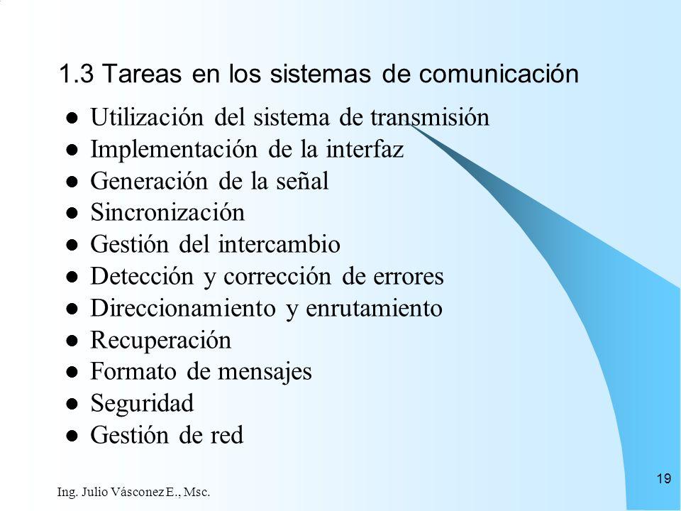1.3 Tareas en los sistemas de comunicación