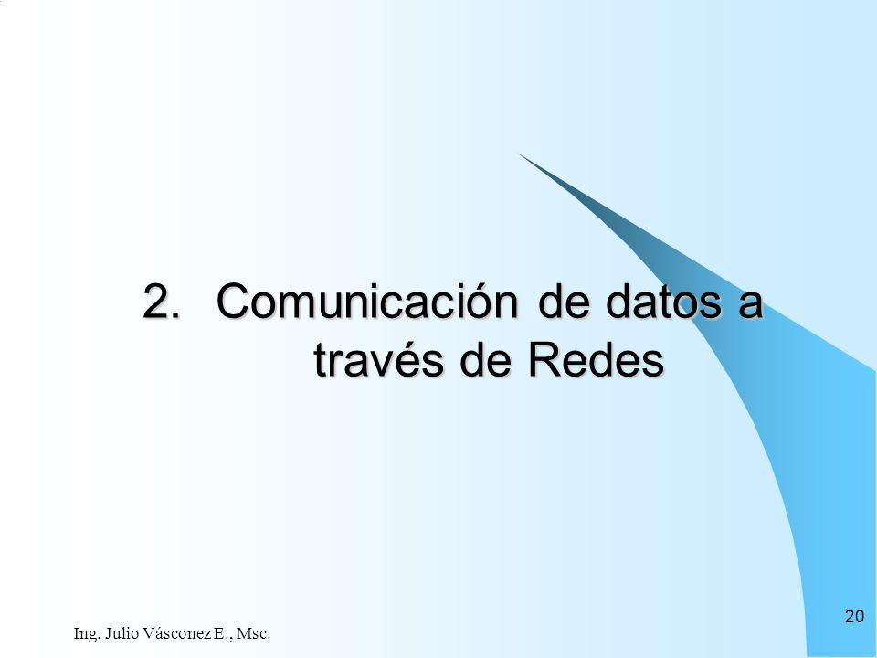 Comunicación de datos a través de Redes