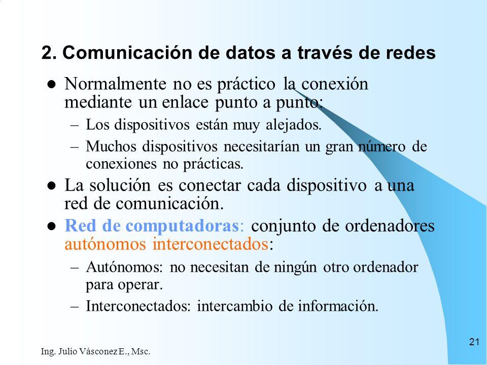 2. Comunicación de datos a través de redes