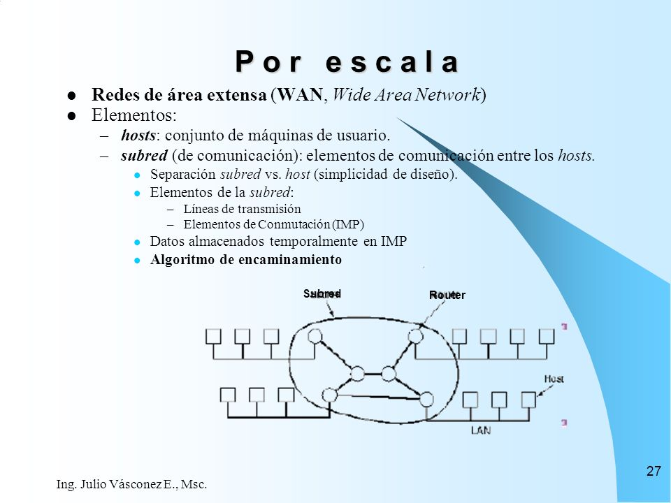 P o r e s c a l a Redes de área extensa (WAN, Wide Area Network)