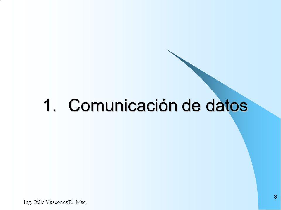 Comunicación de datos Ing. Julio Vásconez E., Msc.