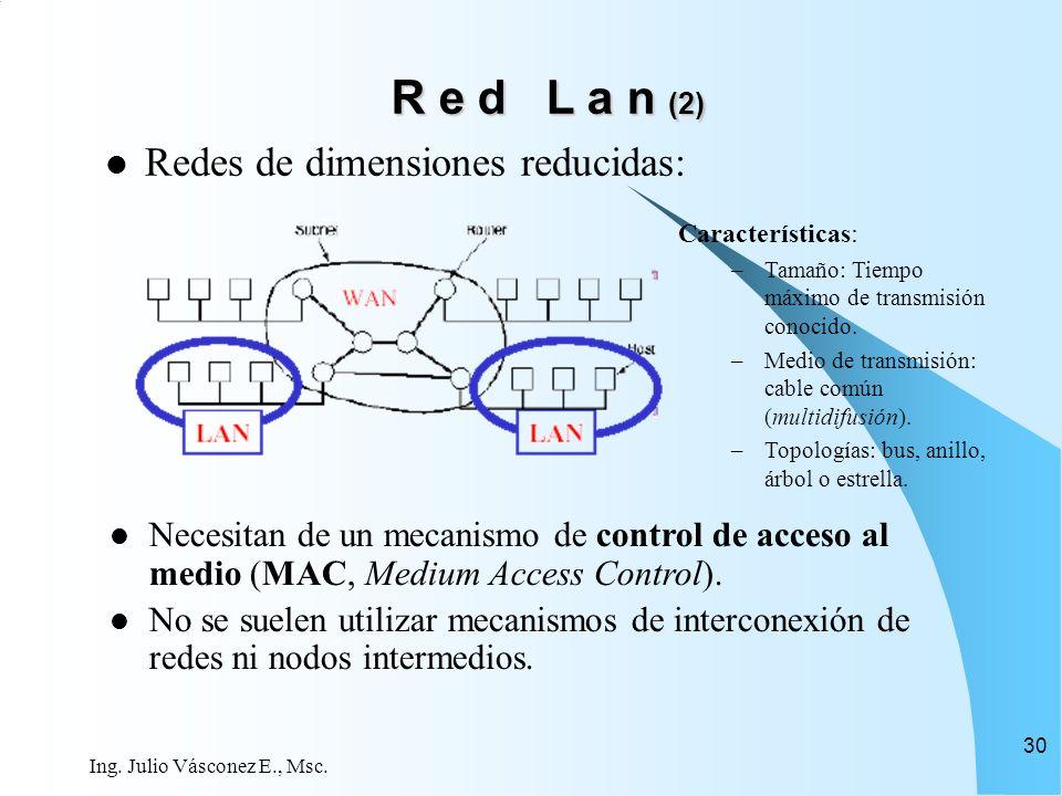 R e d L a n (2) Redes de dimensiones reducidas: