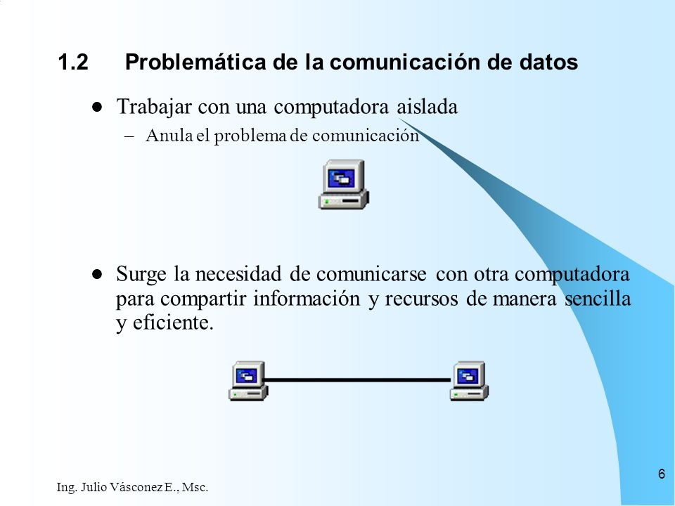 1.2 Problemática de la comunicación de datos
