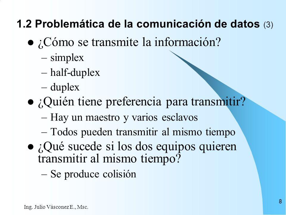 1.2 Problemática de la comunicación de datos (3)