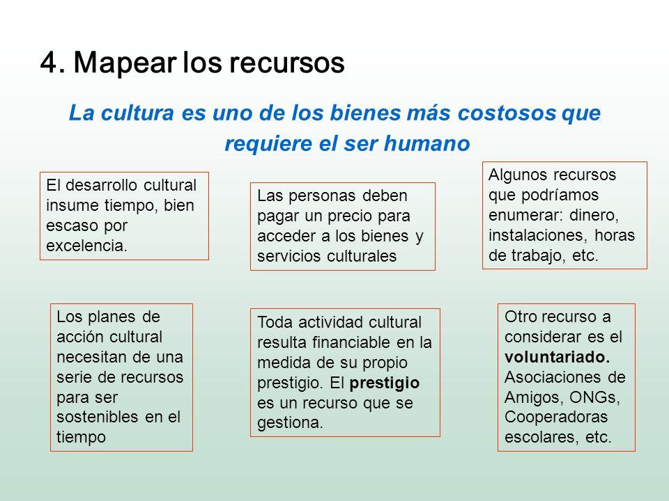 4. Mapear los recursos La cultura es uno de los bienes más costosos que requiere el ser humano.