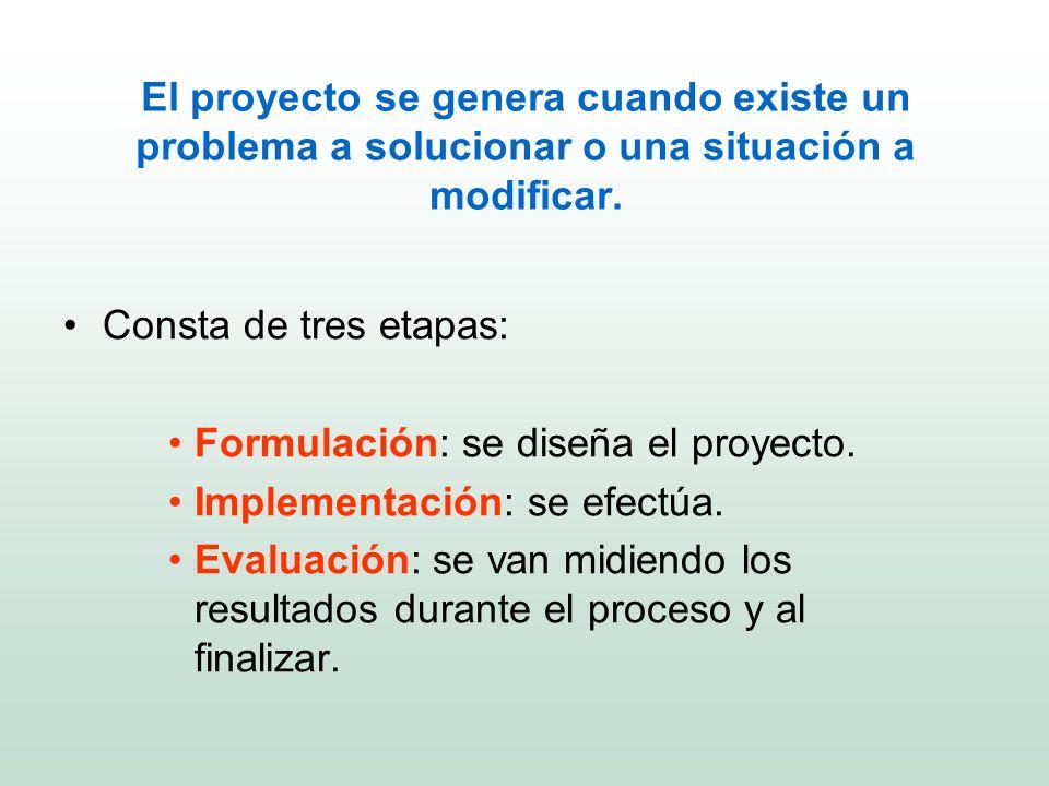 El proyecto se genera cuando existe un problema a solucionar o una situación a modificar.
