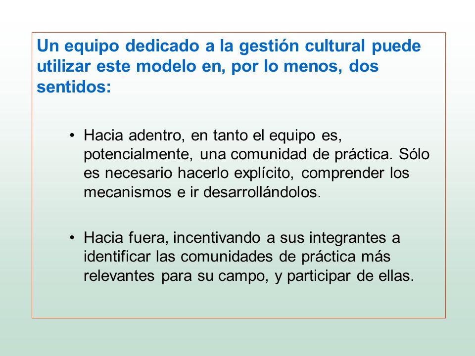 Un equipo dedicado a la gestión cultural puede utilizar este modelo en, por lo menos, dos sentidos: