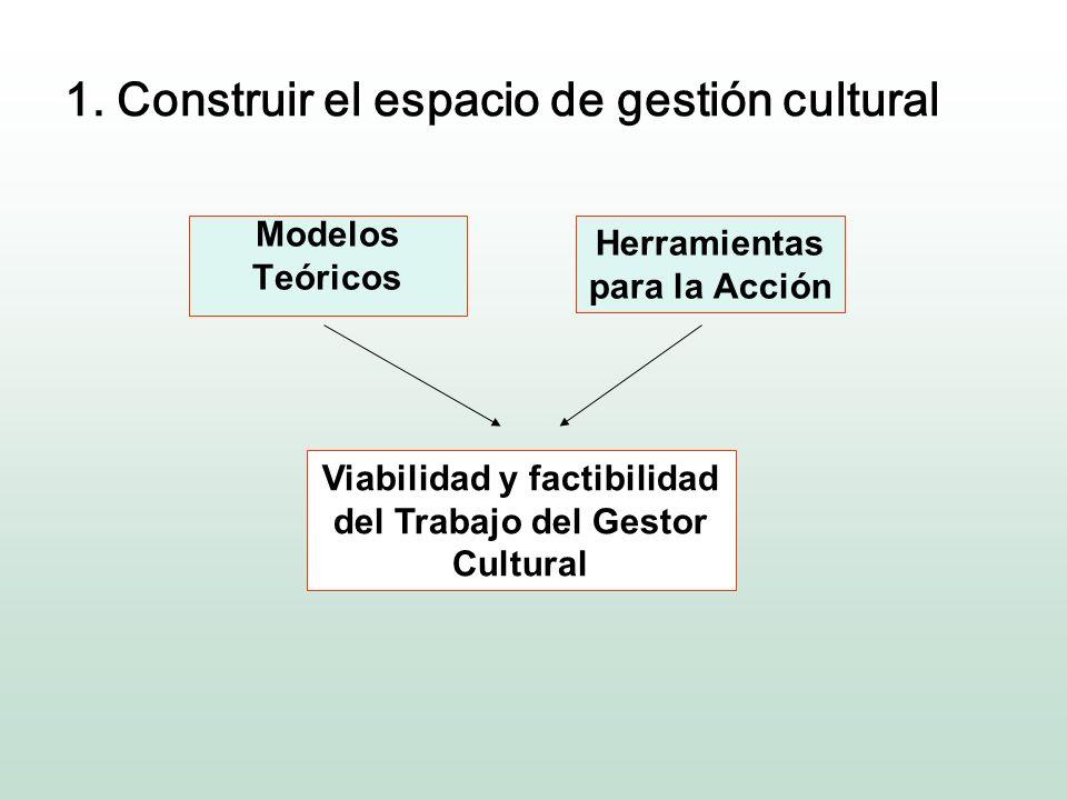 1. Construir el espacio de gestión cultural