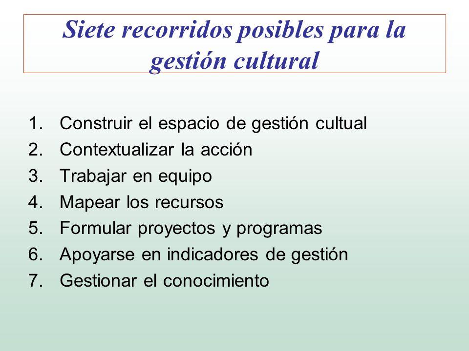 Siete recorridos posibles para la gestión cultural