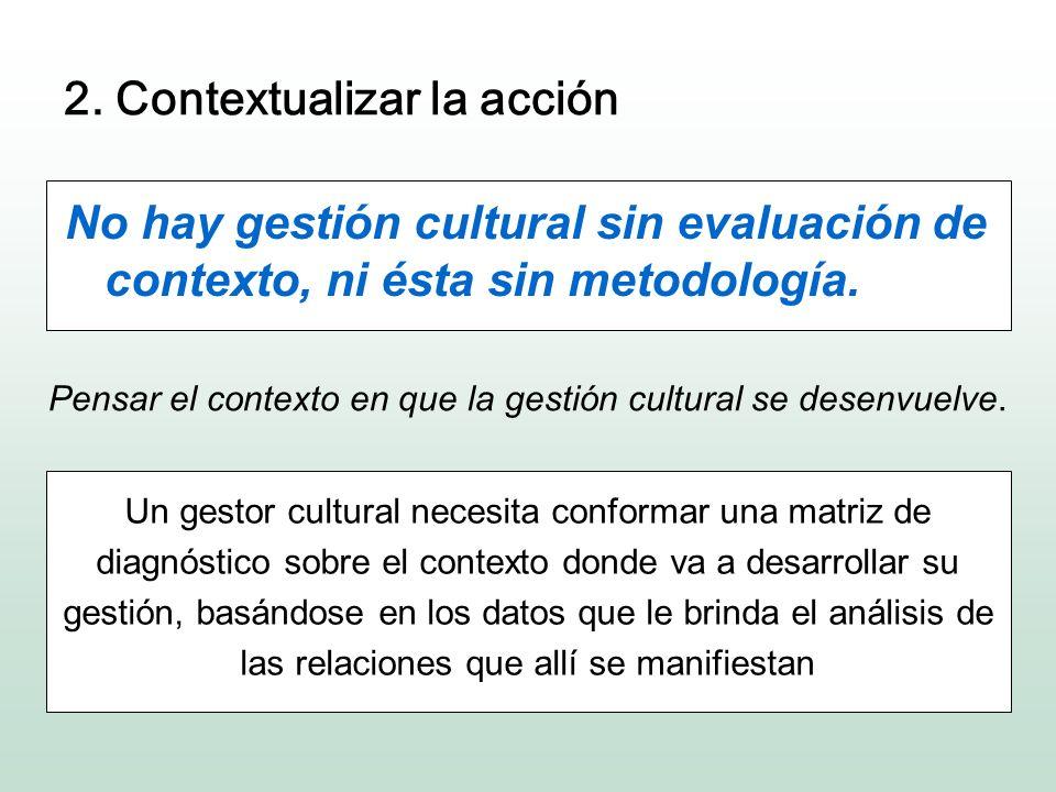 2. Contextualizar la acción