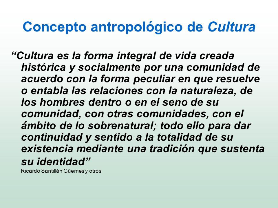 Concepto antropológico de Cultura