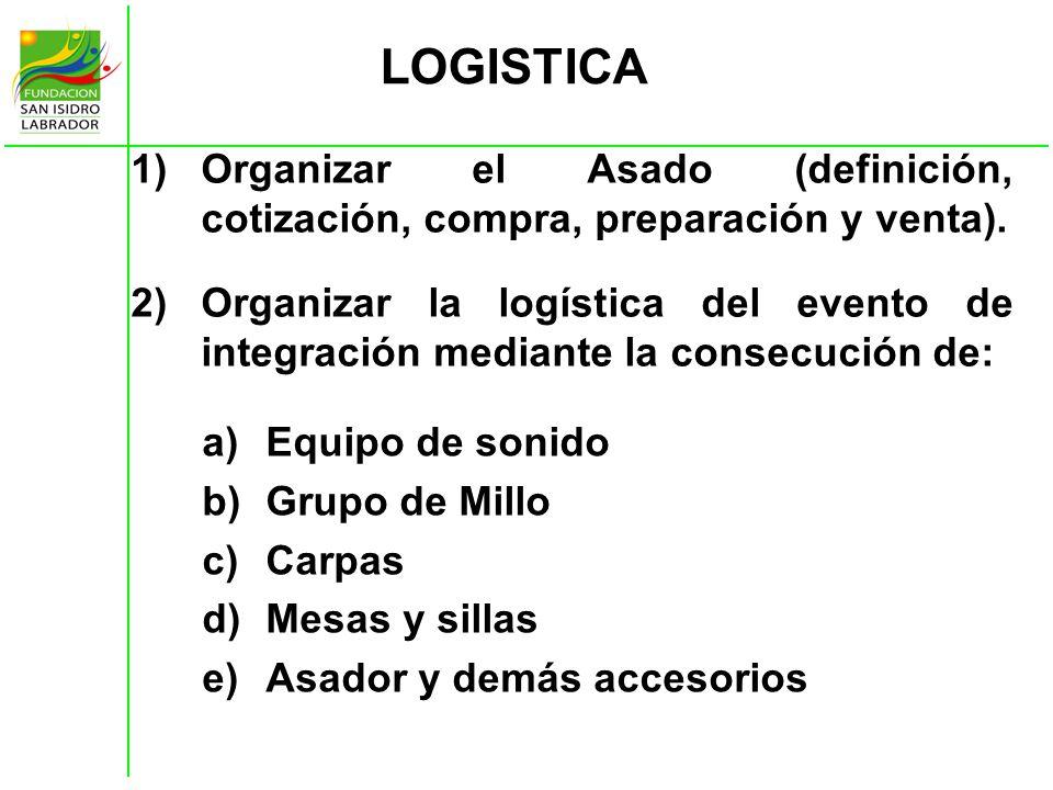 LOGISTICA Organizar el Asado (definición, cotización, compra, preparación y venta).