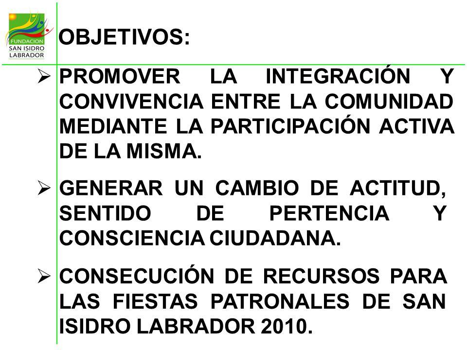 OBJETIVOS: PROMOVER LA INTEGRACIÓN Y CONVIVENCIA ENTRE LA COMUNIDAD MEDIANTE LA PARTICIPACIÓN ACTIVA DE LA MISMA.