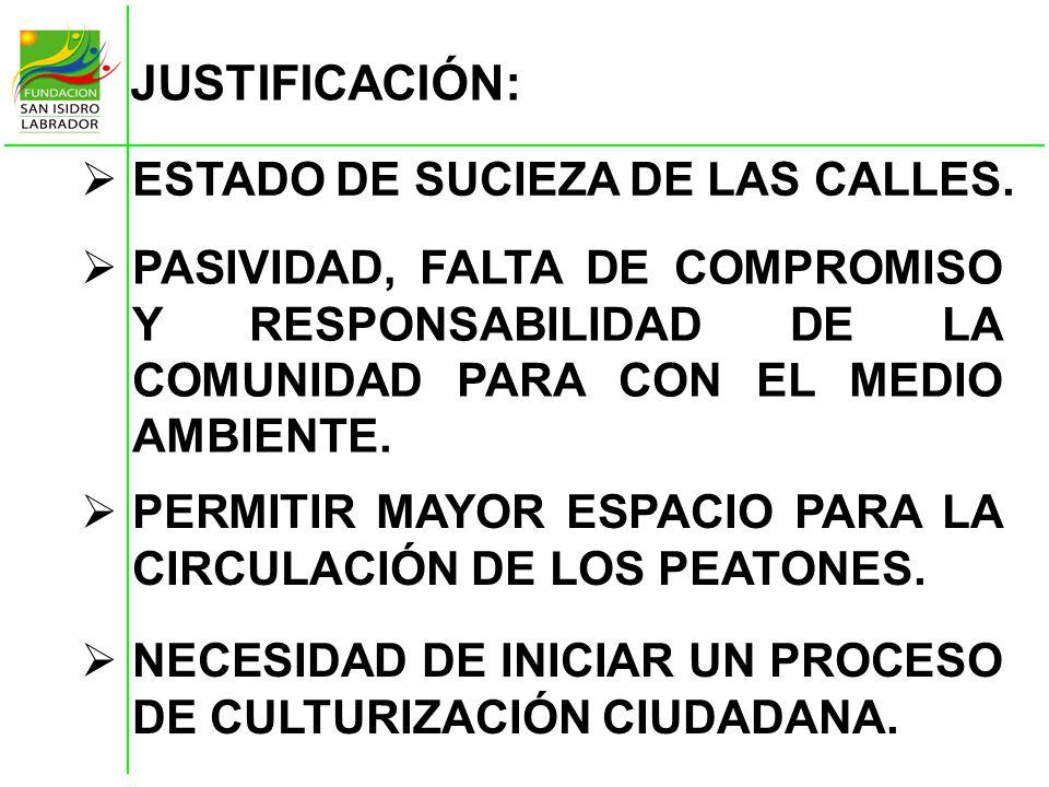 JUSTIFICACIÓN: ESTADO DE SUCIEZA DE LAS CALLES.