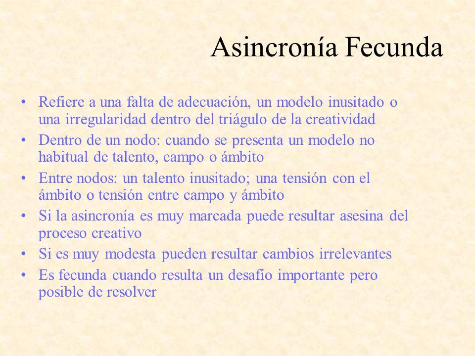 Asincronía Fecunda Refiere a una falta de adecuación, un modelo inusitado o una irregularidad dentro del triágulo de la creatividad.