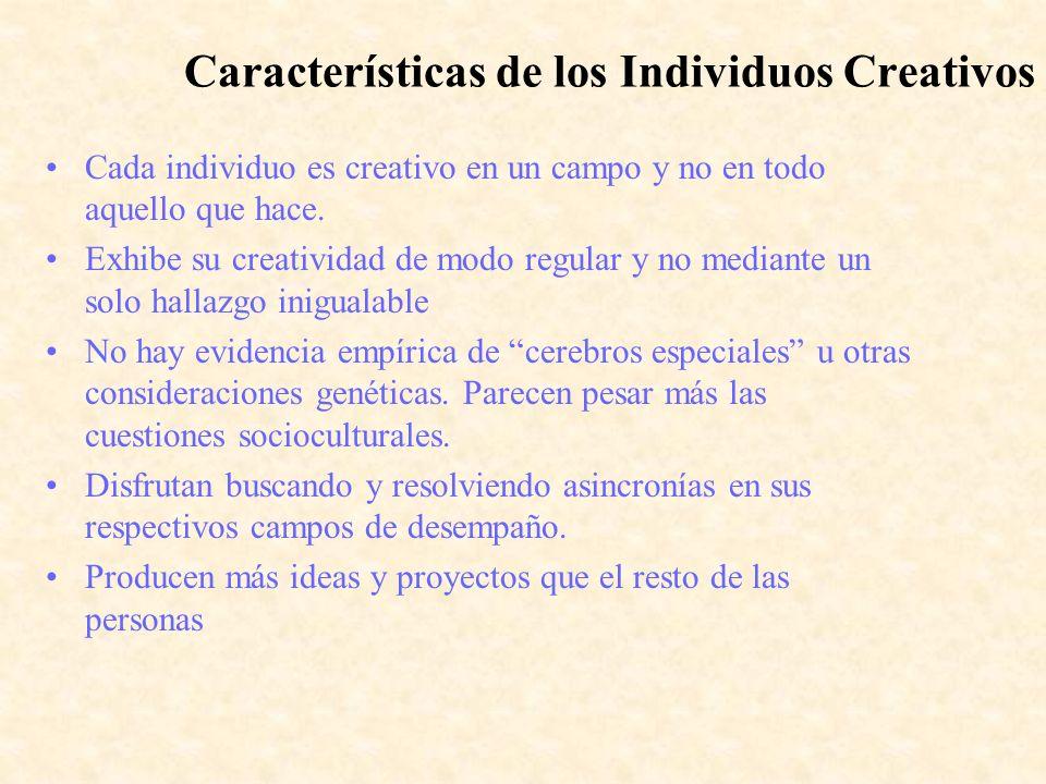 Características de los Individuos Creativos