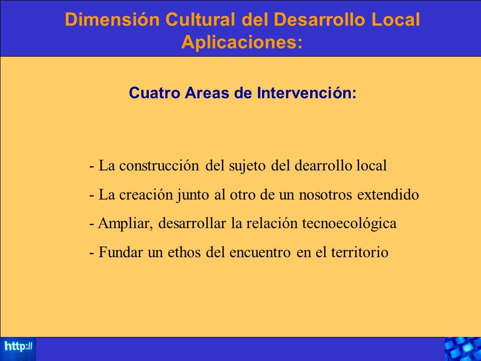 Dimensión Cultural del Desarrollo Local Aplicaciones: