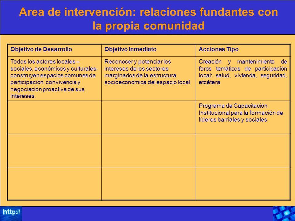 Area de intervención: relaciones fundantes con la propia comunidad
