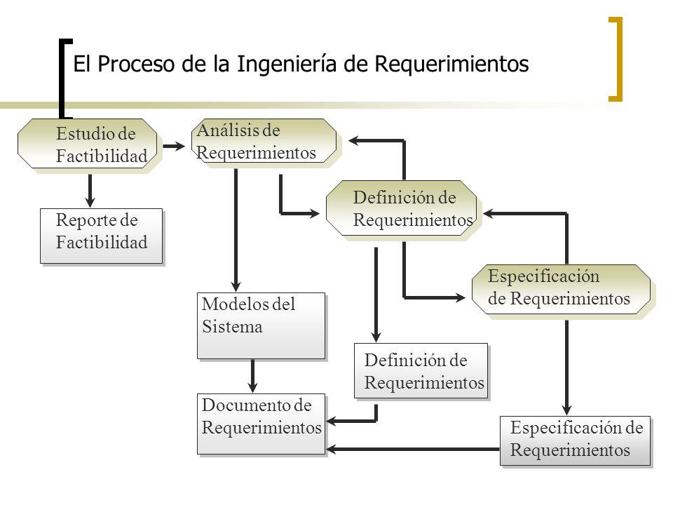 El Proceso de la Ingeniería de Requerimientos