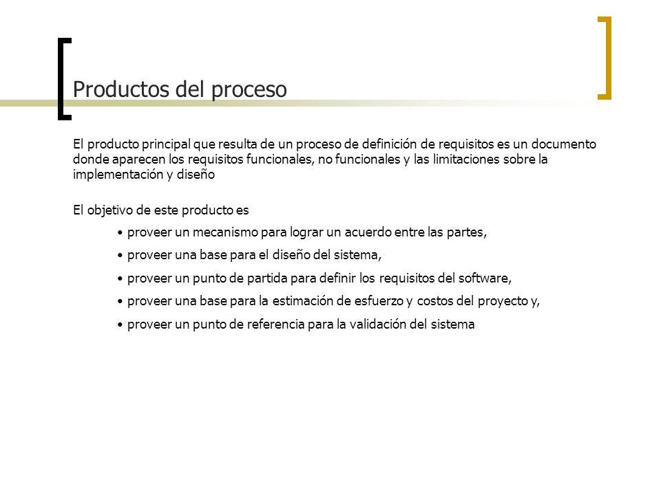 Productos del proceso