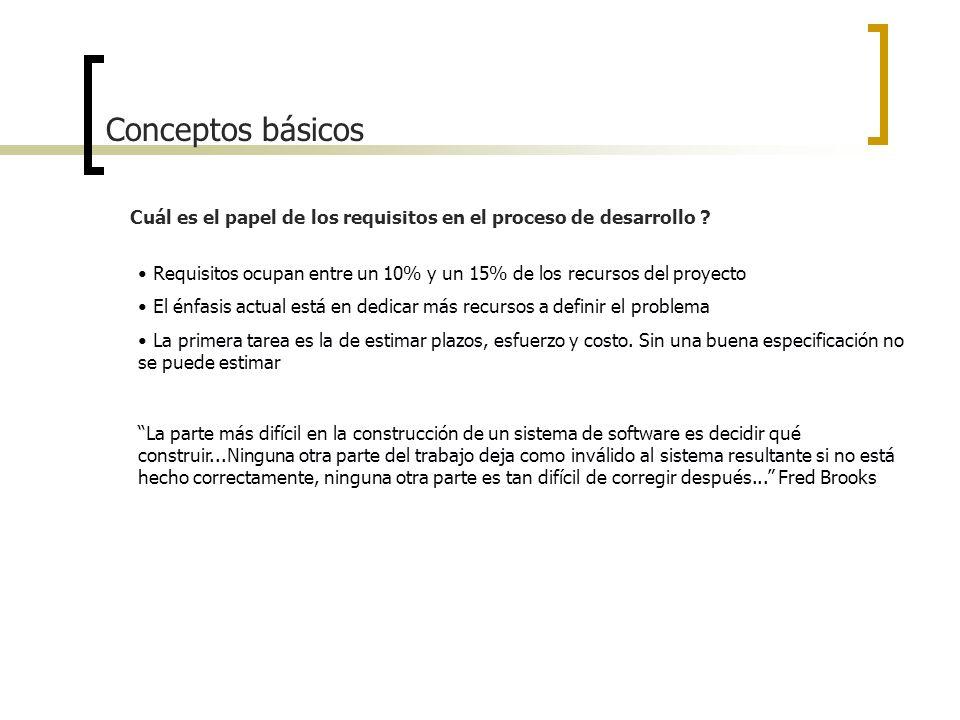 Conceptos básicos Cuál es el papel de los requisitos en el proceso de desarrollo