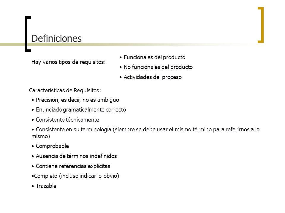 Definiciones Funcionales del producto No funcionales del producto
