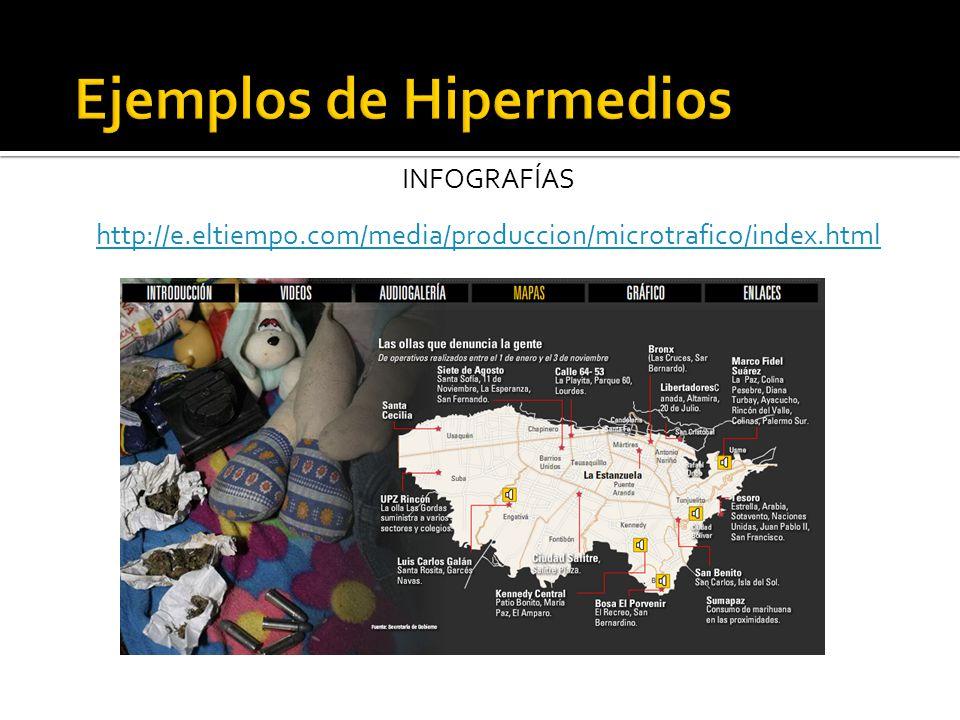 Ejemplos de Hipermedios