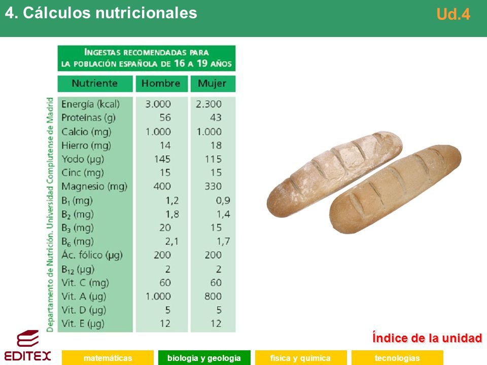 4. Cálculos nutricionales Ud.4