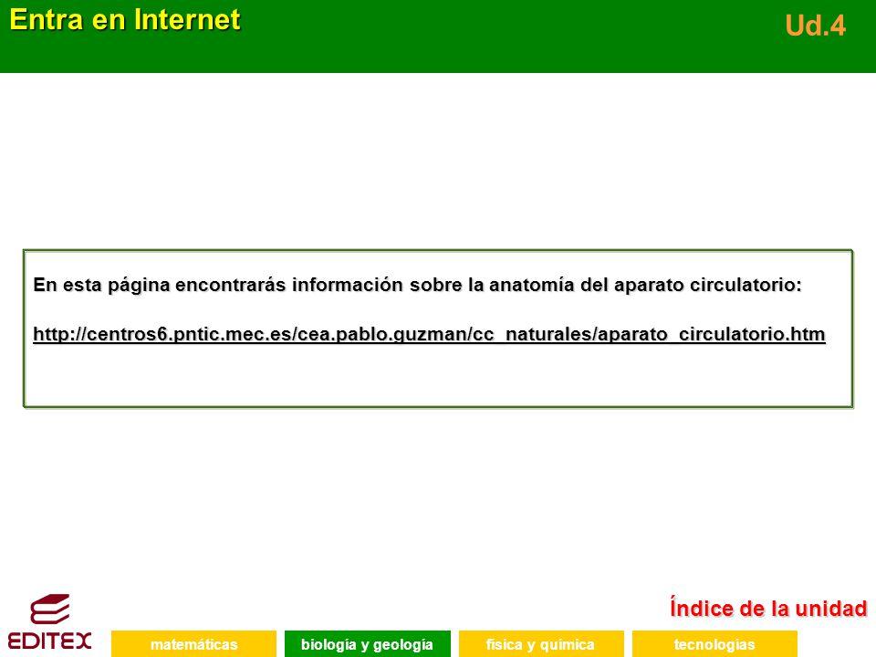 Entra en Internet Ud.4 Índice de la unidad