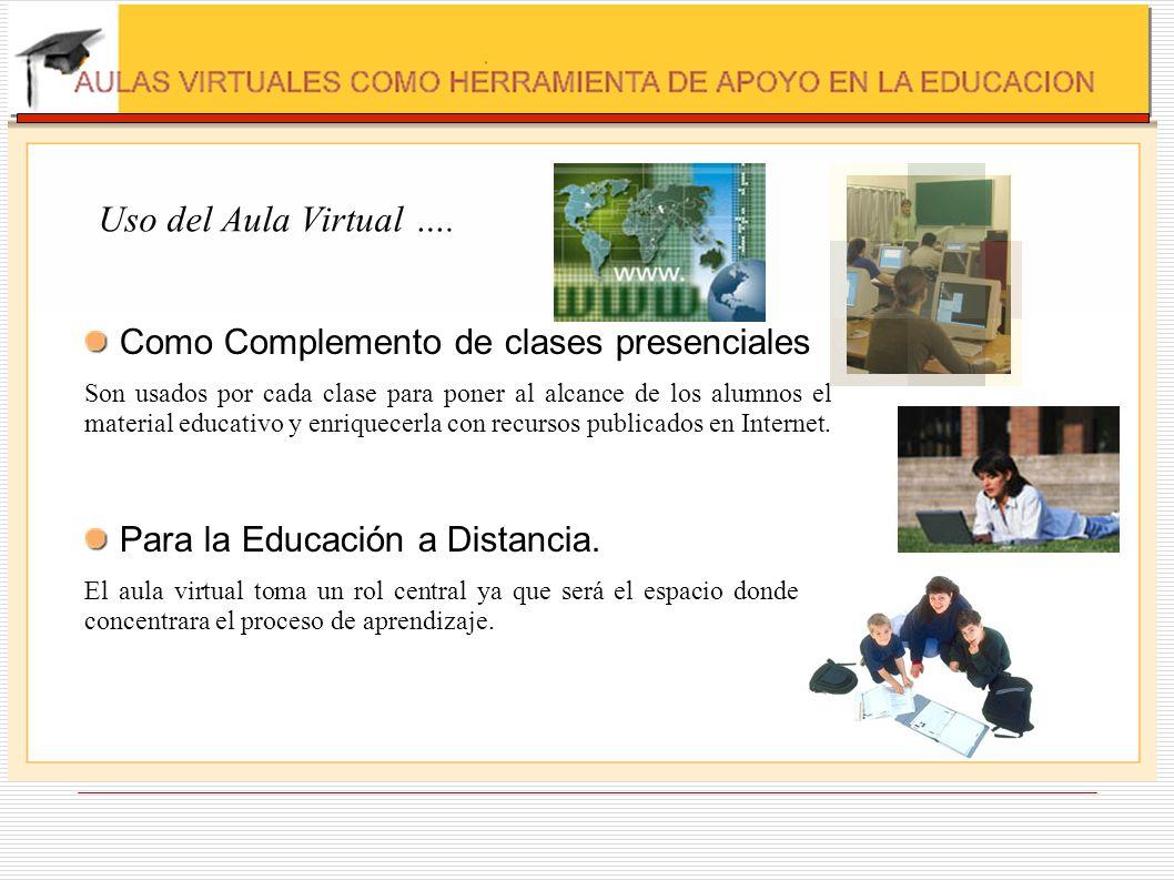 Uso del Aula Virtual …. Como Complemento de clases presenciales