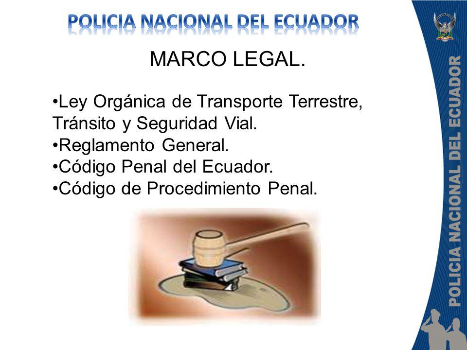 POLICIA NACIONAL DEL ECUADOR - ppt descargar