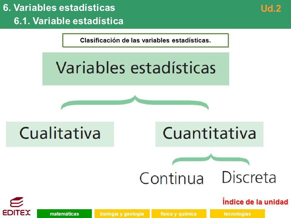 Clasificación de las variables estadísticas.