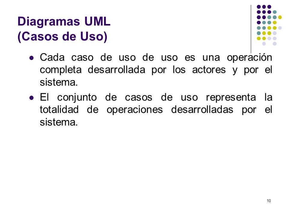 Diagramas UML (Casos de Uso)