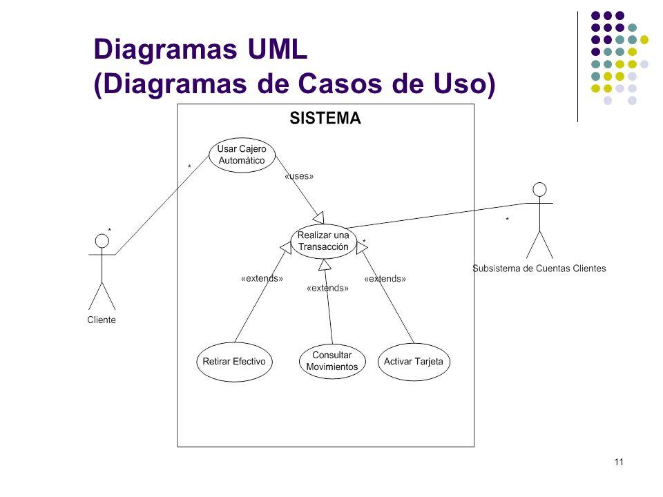 Diagramas UML (Diagramas de Casos de Uso)