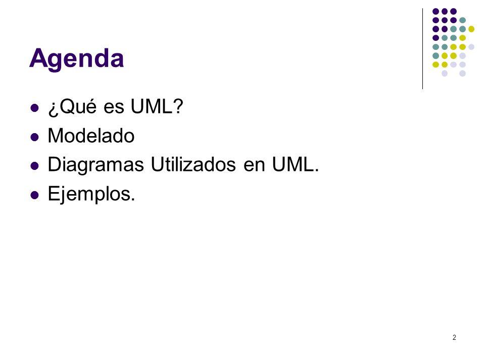 Agenda ¿Qué es UML Modelado Diagramas Utilizados en UML. Ejemplos.