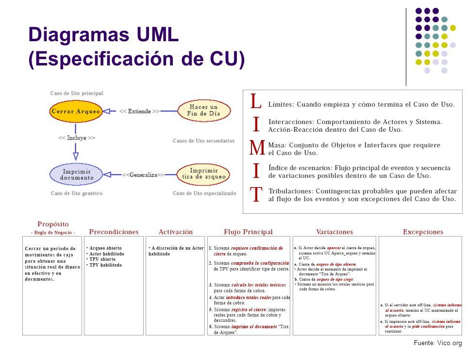 Diagramas UML (Especificación de CU)