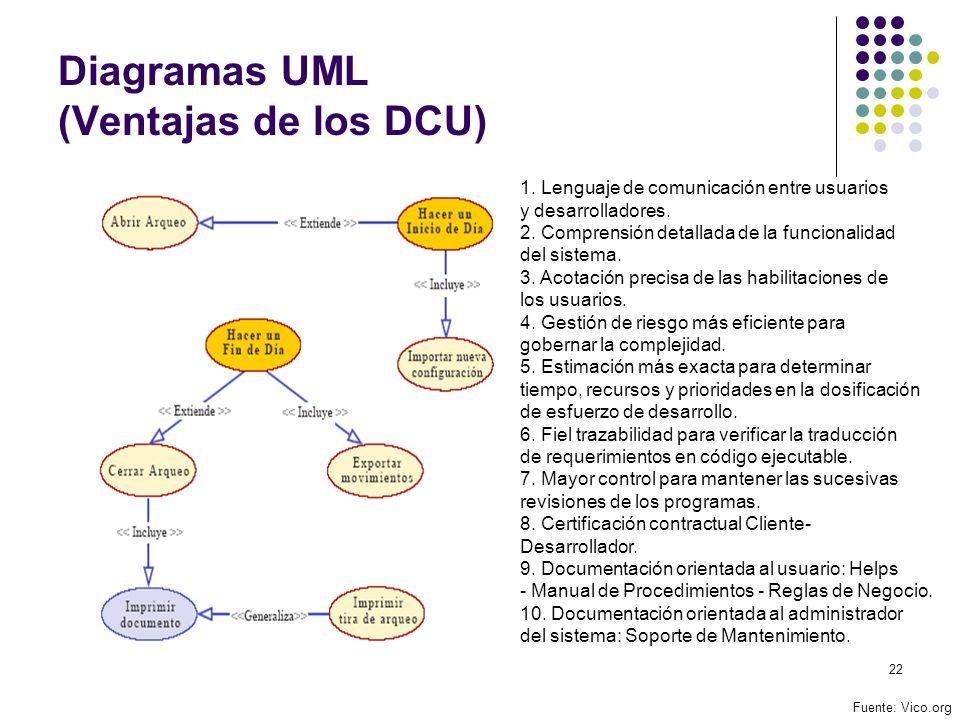 Diagramas UML (Ventajas de los DCU)