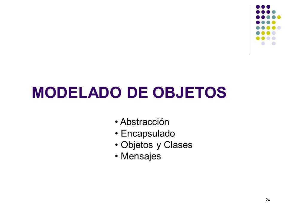 MODELADO DE OBJETOS Abstracción Encapsulado Objetos y Clases Mensajes
