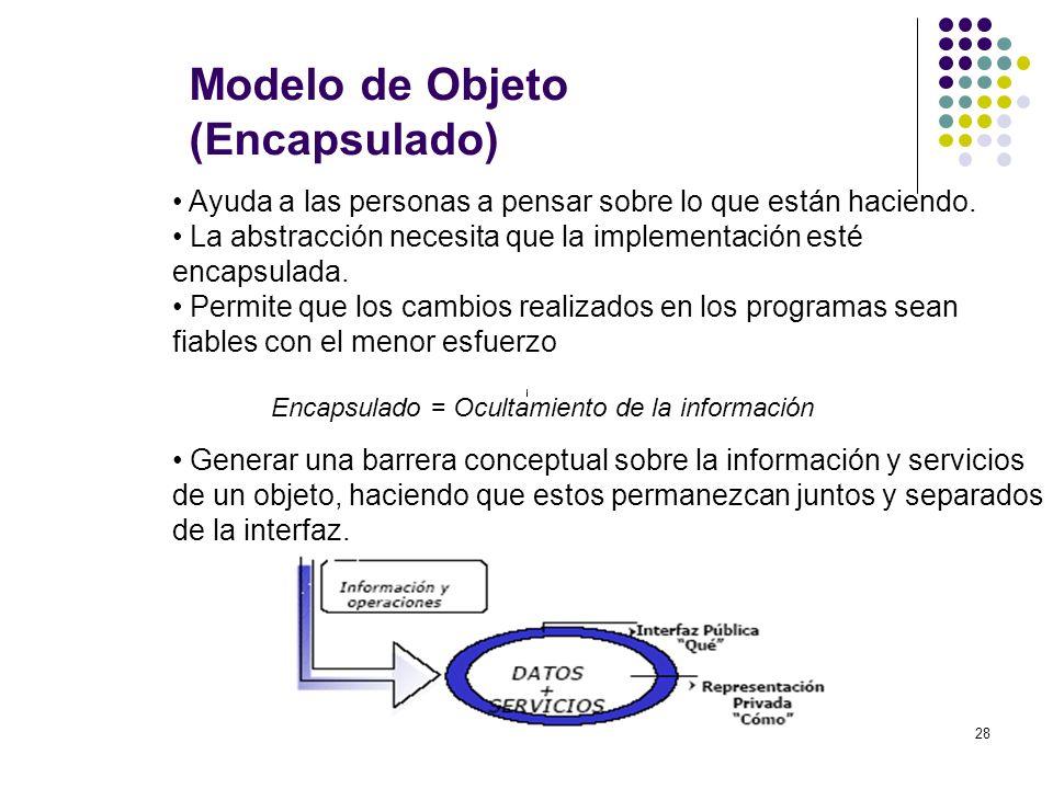 Modelo de Objeto (Encapsulado)